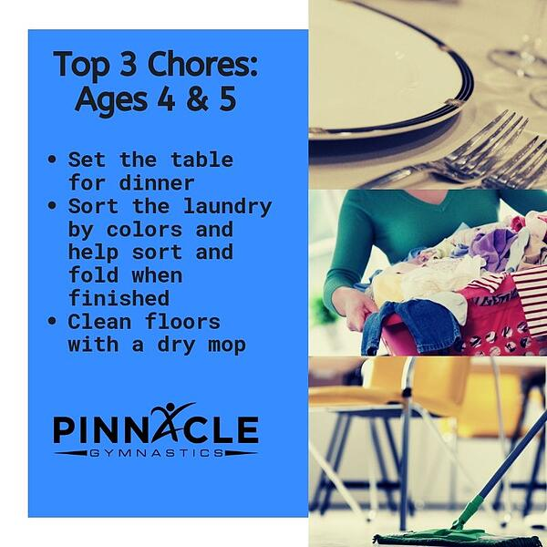 Chores by Age 4 and 5