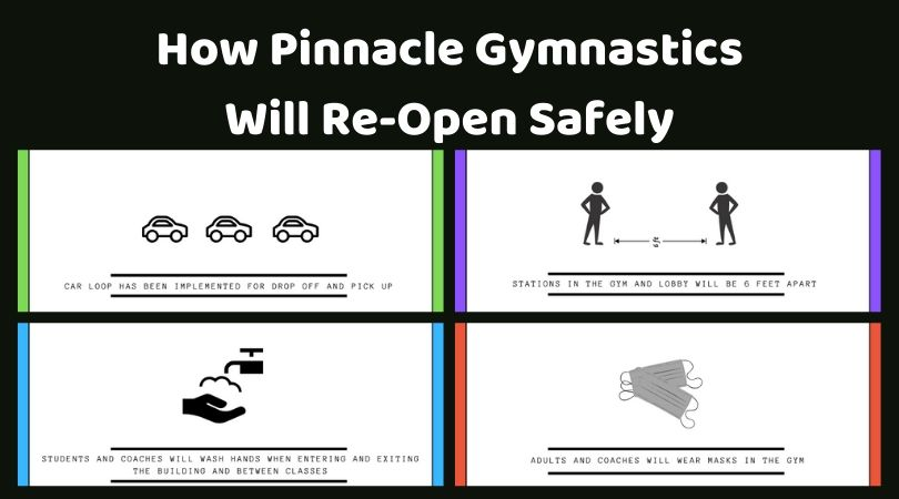 How Pinnacle Gymnastics Will Re-Open Safely