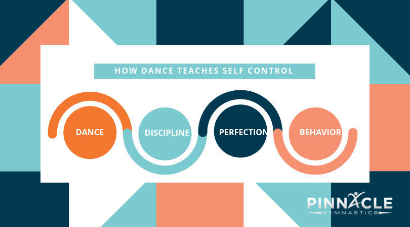 How dance Teaches Self Control-2